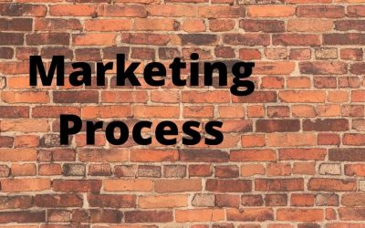 Build A Joined Up marketing Process